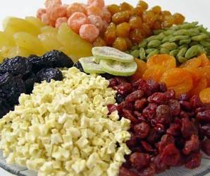 Сухофруктовая диета диета сухофрукты